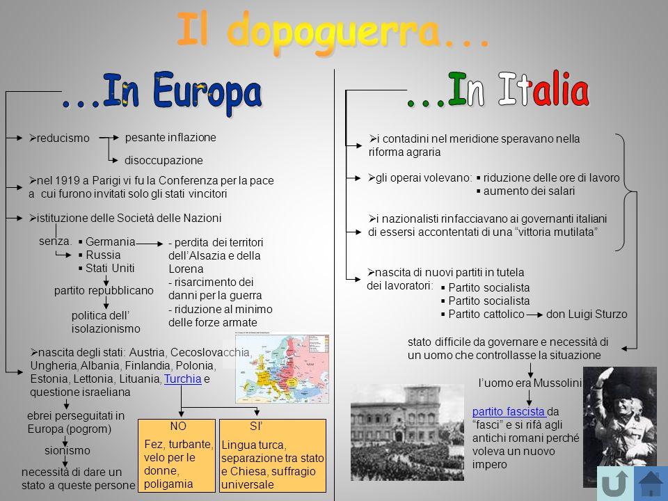 Il dopoguerra... ...In Europa ...In Italia