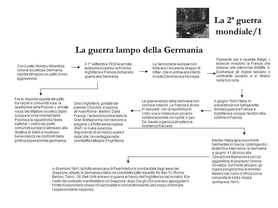 La guerra lampo della Germania