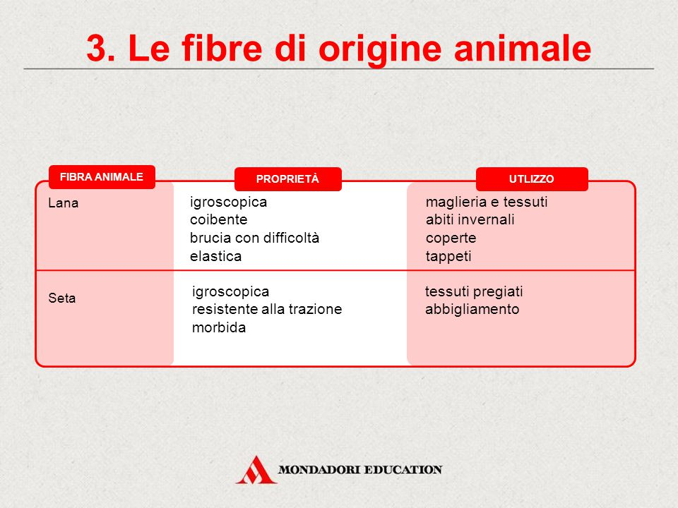 3. Le fibre di origine animale