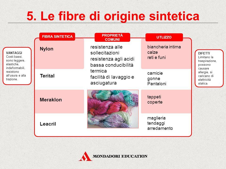 5. Le fibre di origine sintetica