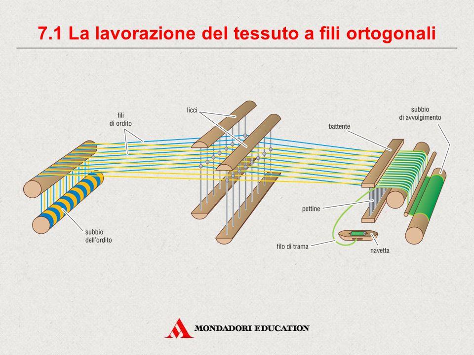 7.1 La lavorazione del tessuto a fili ortogonali