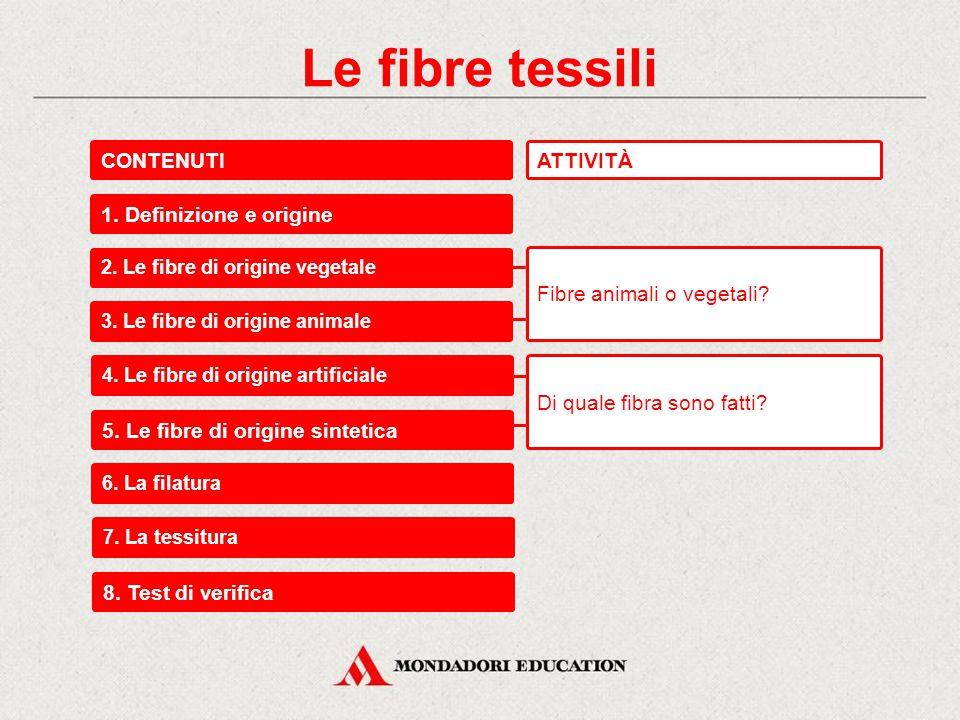 Le fibre tessili CONTENUTI ATTIVITÀ 1. Definizione e origine