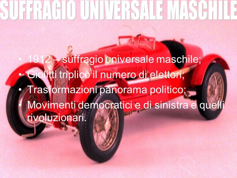 SUFFRAGIO UNIVERSALE MASCHILE
