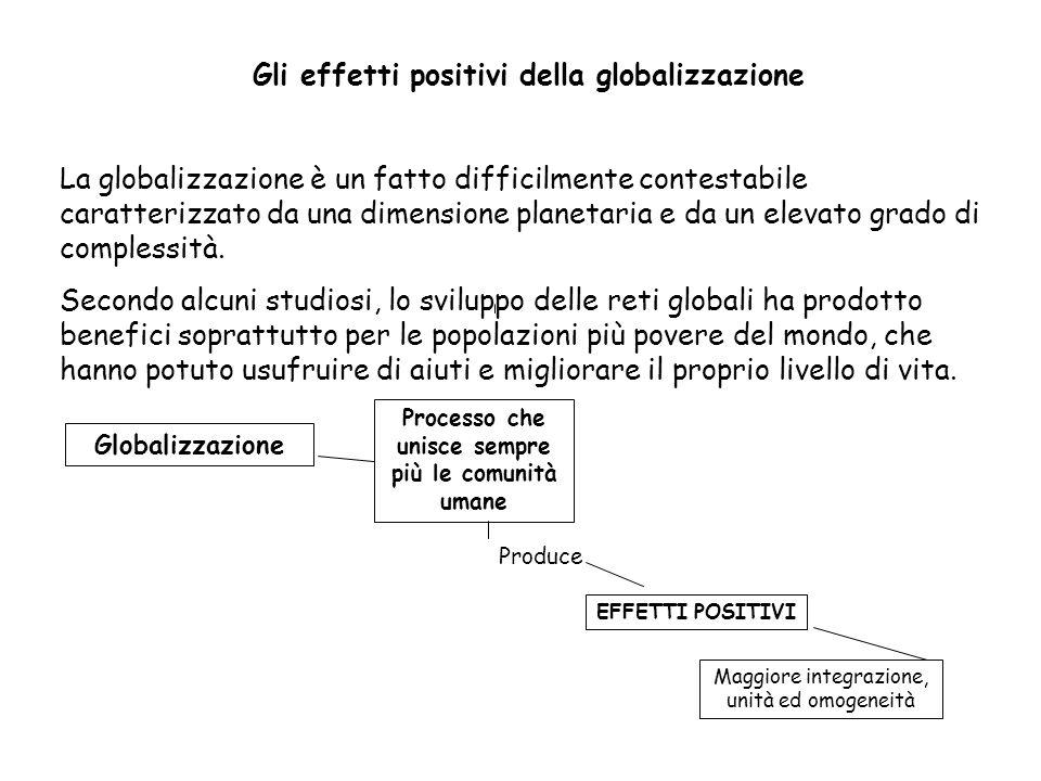 Gli effetti positivi della globalizzazione