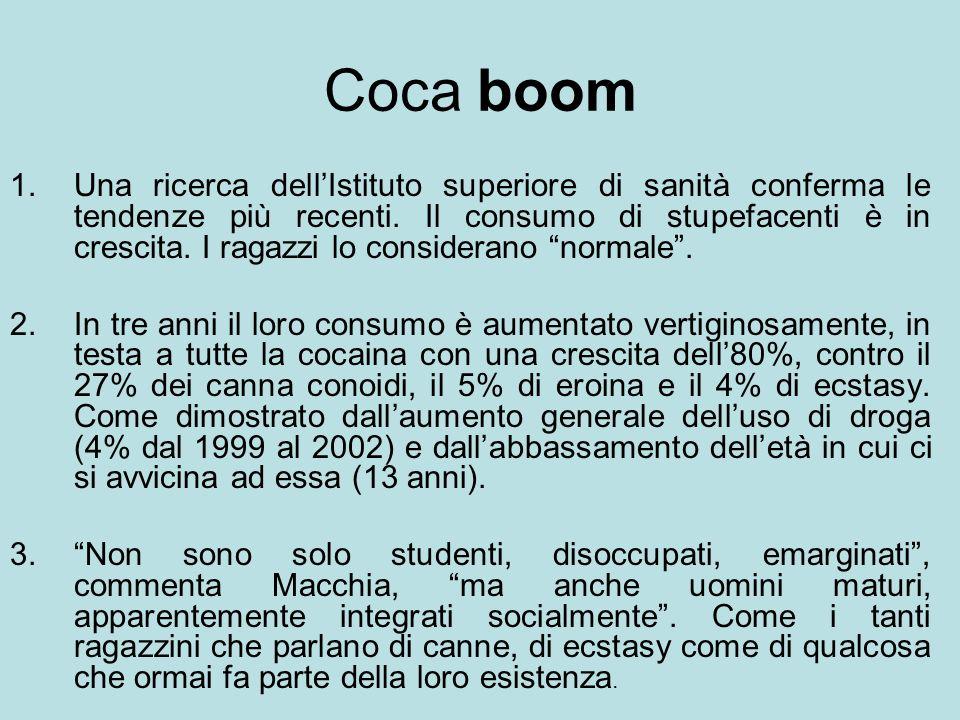 Coca boom