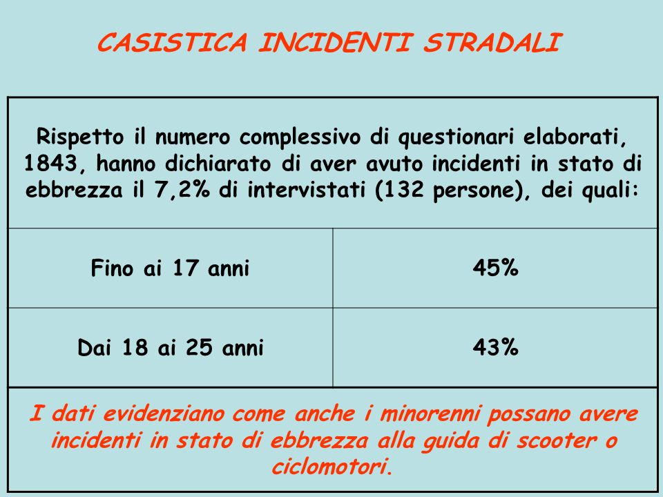 CASISTICA INCIDENTI STRADALI