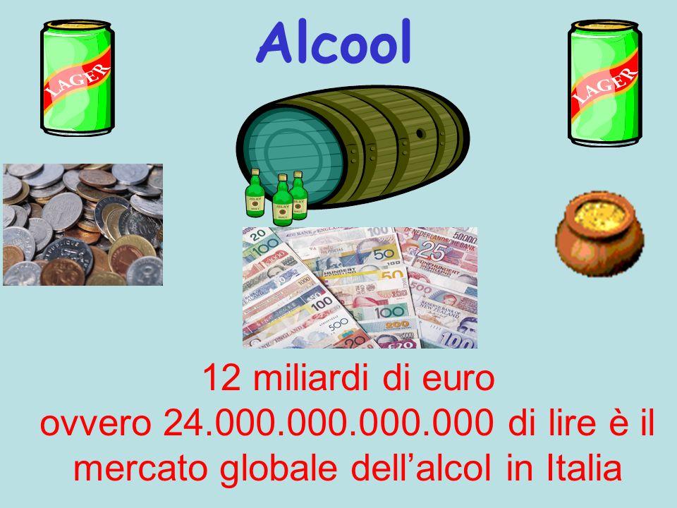 Alcool 12 miliardi di euro