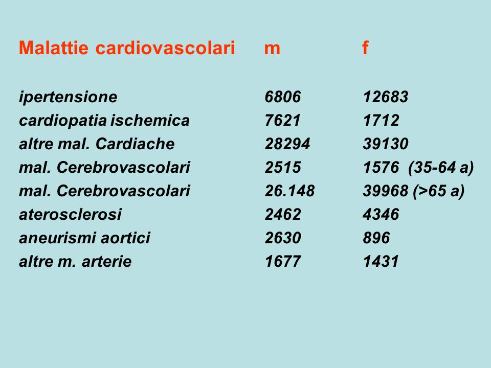 Malattie cardiovascolari m f