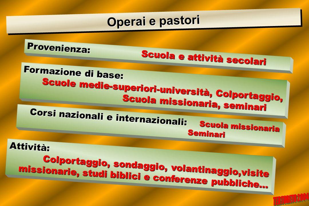 Operai e pastori Provenienza: Scuola e attività secolari
