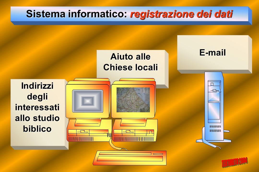 Sistema informatico: registrazione dei dati