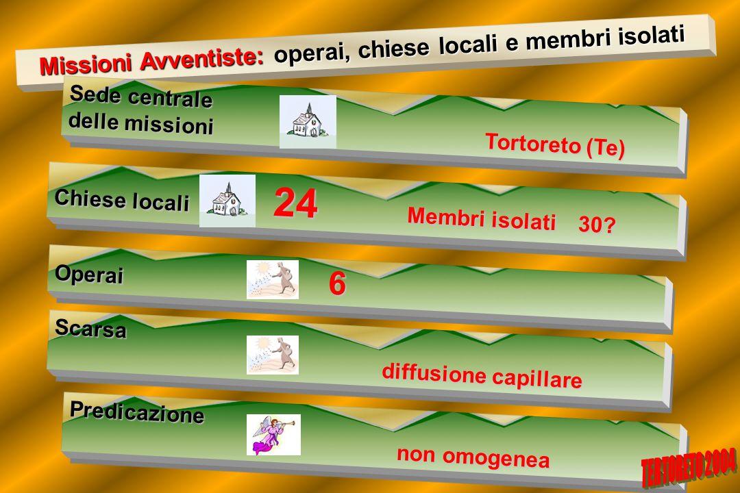 Missioni Avventiste: operai, chiese locali e membri isolati