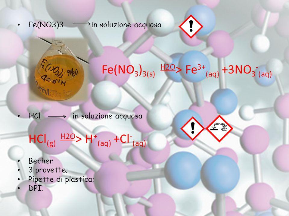 Fe(NO3)3(s) H2O> Fe3+(aq) +3NO3-(aq)