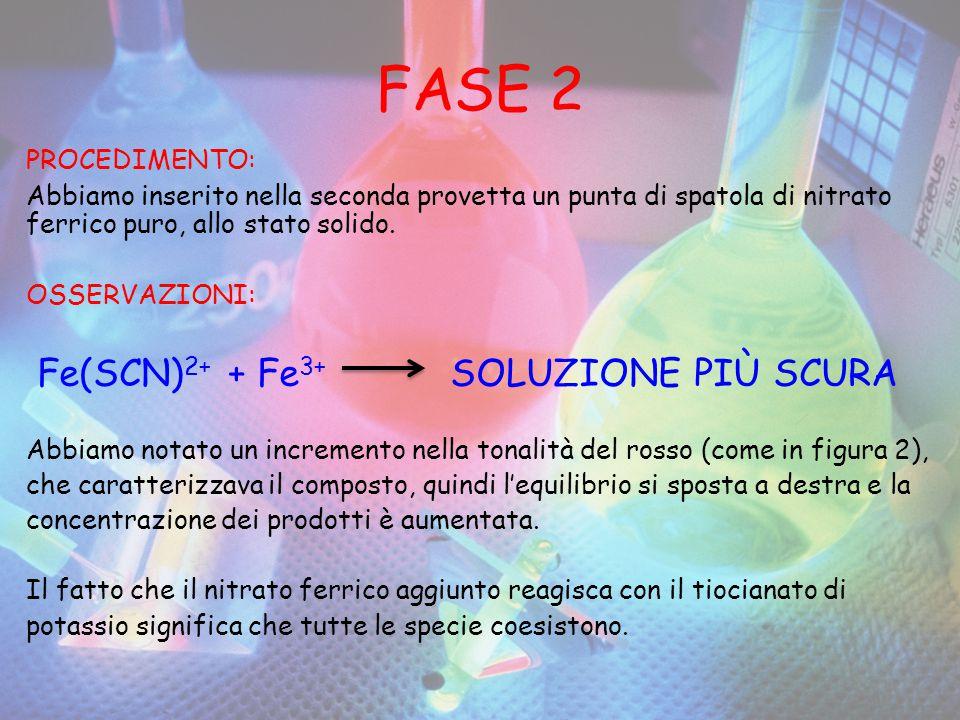FASE 2 Fe(SCN)2+ + Fe3+ SOLUZIONE PIÙ SCURA PROCEDIMENTO: