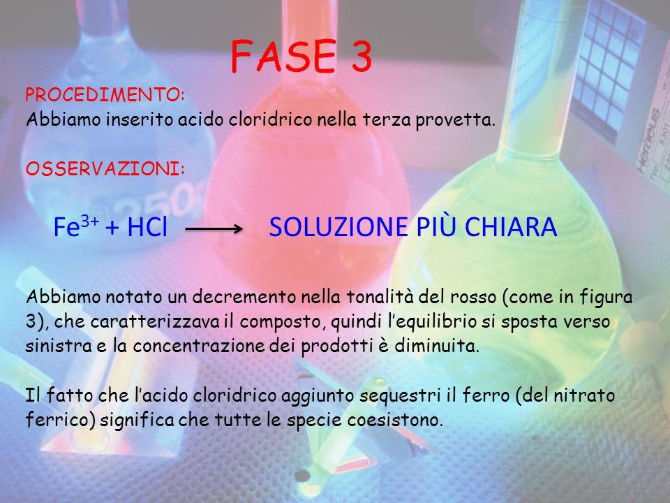 FASE 3 Fe3+ + HCl SOLUZIONE PIÙ CHIARA PROCEDIMENTO: