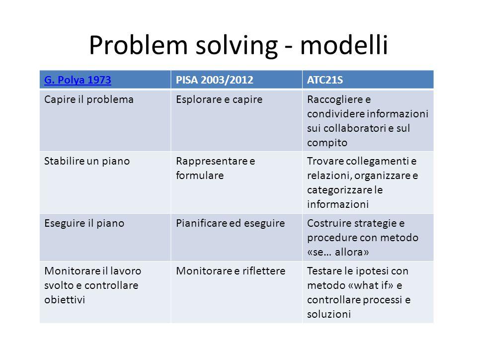 Problem solving - modelli