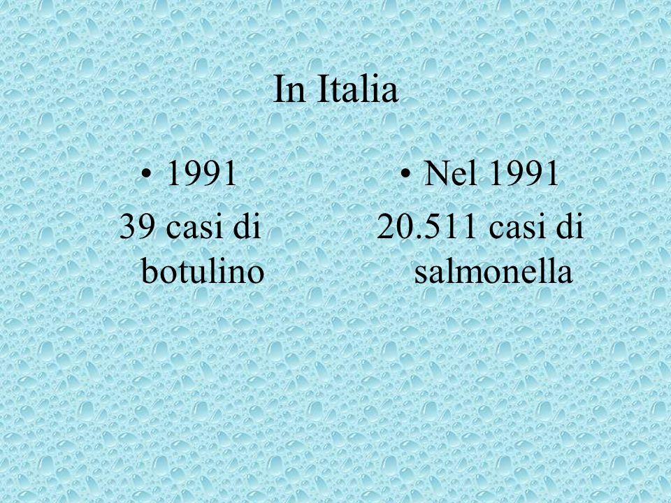 In Italia 1991 39 casi di botulino Nel 1991 20.511 casi di salmonella