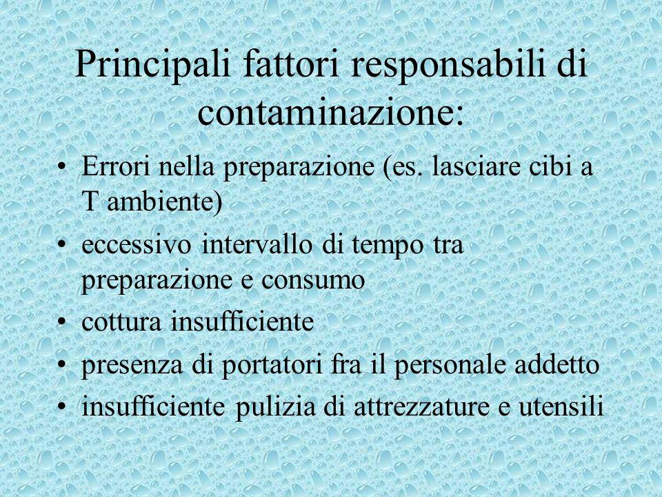 Principali fattori responsabili di contaminazione: