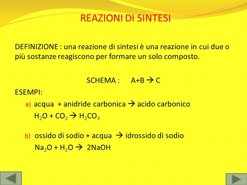 Reazioni di sintesi DEFINIZIONE : una reazione di sintesi è una reazione in cui due o più sostanze reagiscono per formare un solo composto.