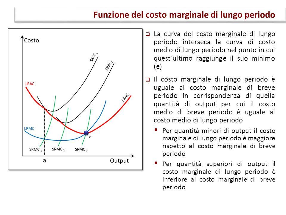 Funzione del costo marginale di lungo periodo