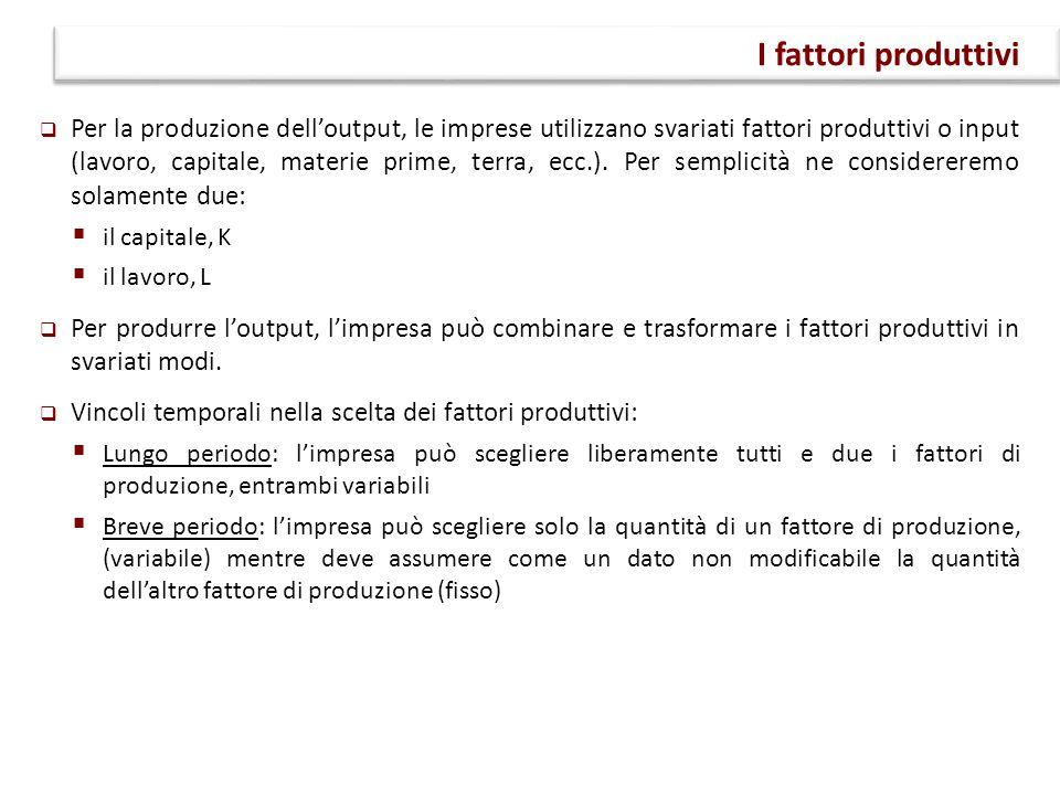 I fattori produttivi
