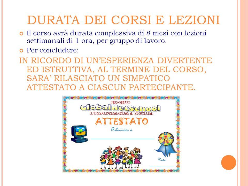 GlobalNetSchool DURATA DEI CORSI E LEZIONI