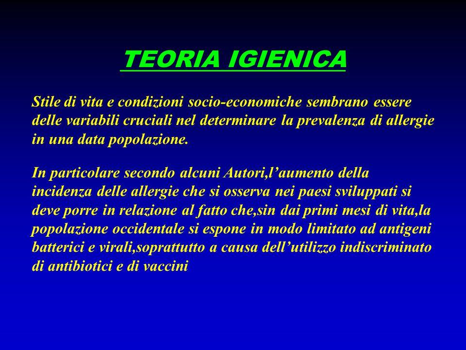 TEORIA IGIENICA