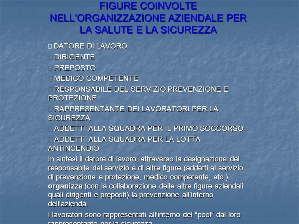 FIGURE COINVOLTE NELL'ORGANIZZAZIONE AZIENDALE PER LA SALUTE E LA SICUREZZA