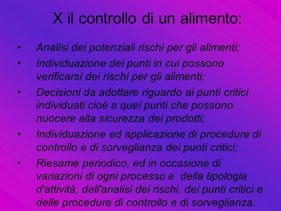 X il controllo di un alimento: