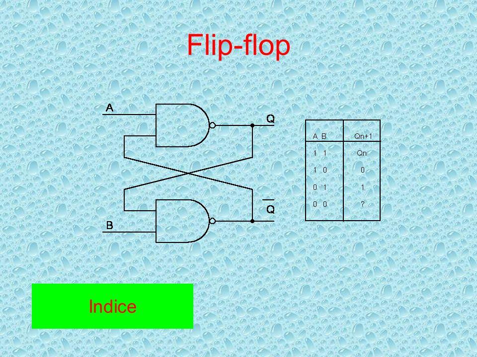 Flip-flop Indice