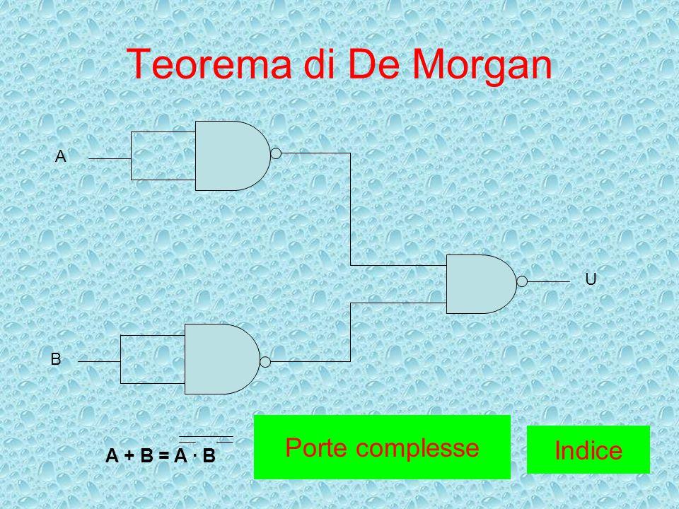 Teorema di De Morgan A U B Porte complesse A + B = A · B Indice
