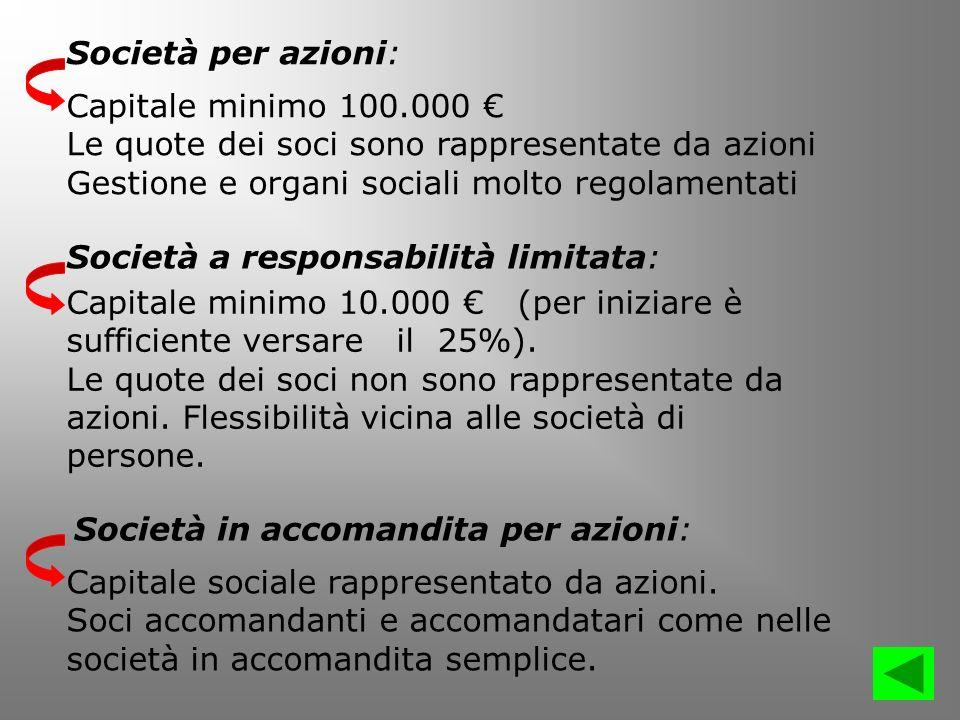 Società per azioni: Capitale minimo 100.000 € Le quote dei soci sono rappresentate da azioni. Gestione e organi sociali molto regolamentati.