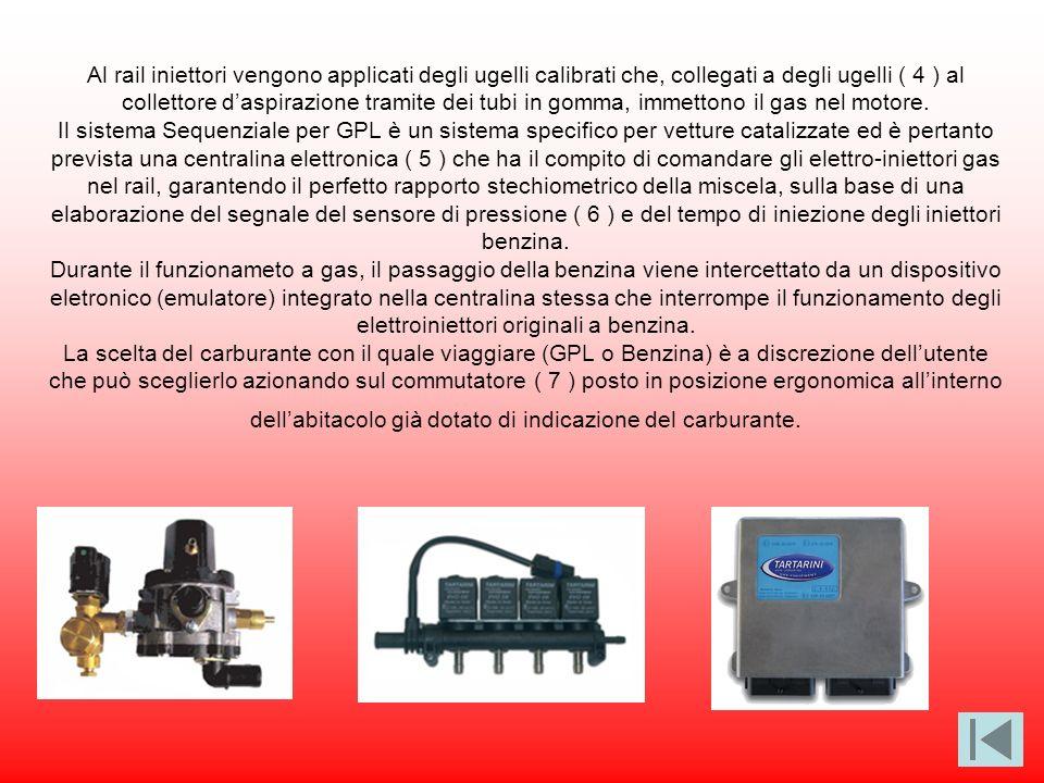 Al rail iniettori vengono applicati degli ugelli calibrati che, collegati a degli ugelli ( 4 ) al collettore d'aspirazione tramite dei tubi in gomma, immettono il gas nel motore.