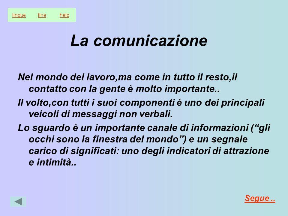 lingue fine. help. La comunicazione. Nel mondo del lavoro,ma come in tutto il resto,il contatto con la gente è molto importante..