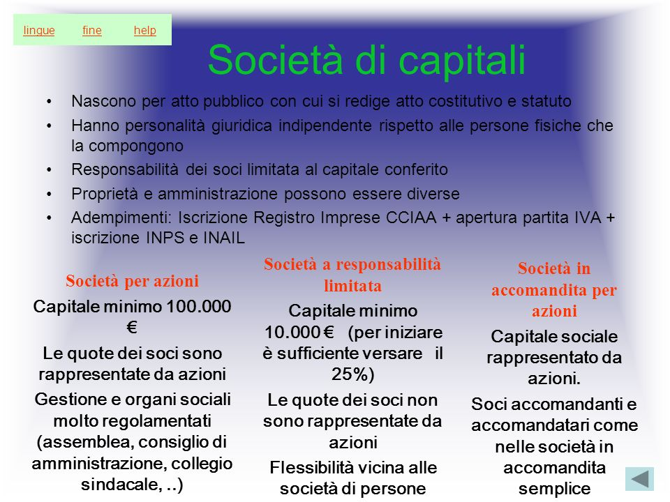 Società di capitali Società a responsabilità limitata