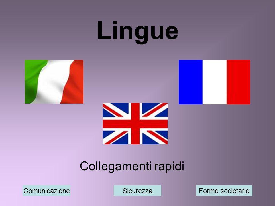Lingue Collegamenti rapidi Comunicazione Sicurezza Forme societarie