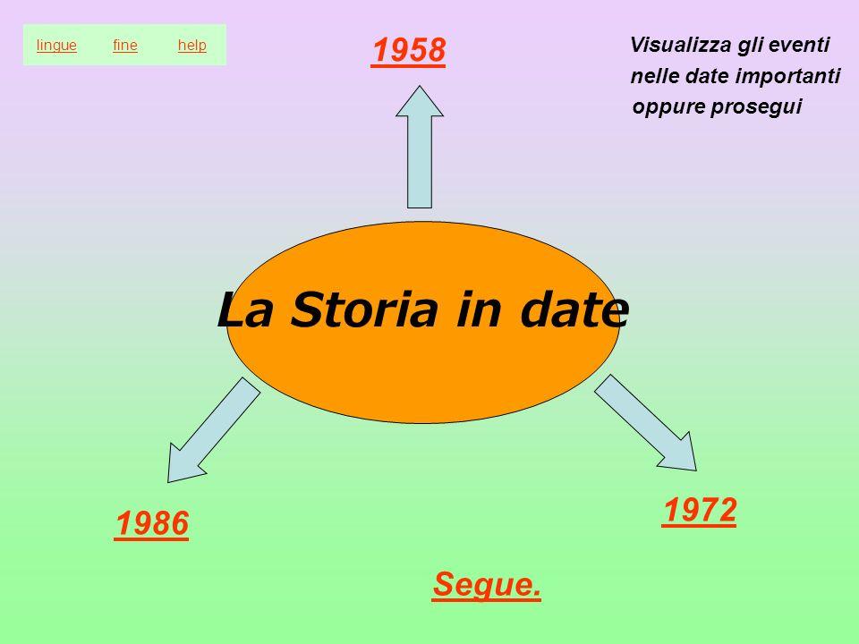 La Storia in date 1958 1972 1986 Segue. Visualizza gli eventi