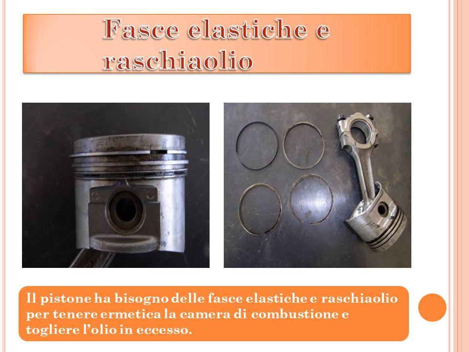 Il pistone ha bisogno delle fasce elastiche e raschiaolio per tenere ermetica la camera di combustione e togliere l'olio in eccesso.