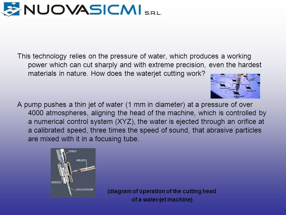 (diagram of operation of the cutting head of a water-jet machine)