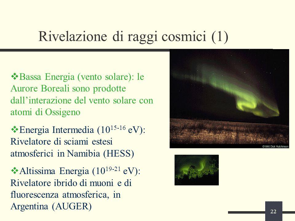Rivelazione di raggi cosmici (1)