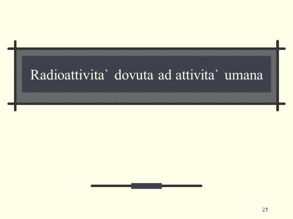 Radioattivita` dovuta ad attivita` umana