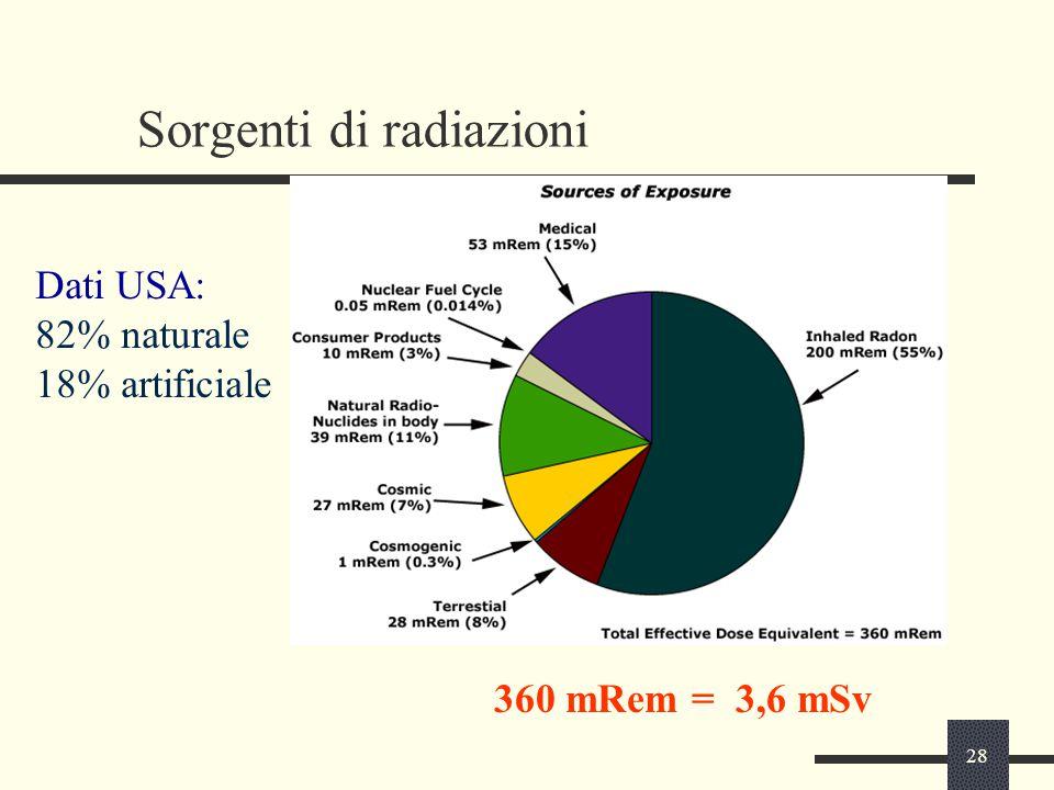 Sorgenti di radiazioni
