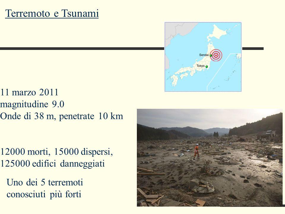 Terremoto e Tsunami 11 marzo 2011 magnitudine 9.0