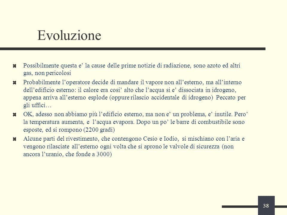 Evoluzione Possibilmente questa e' la cause delle prime notizie di radiazione, sono azoto ed altri gas, non pericolosi.