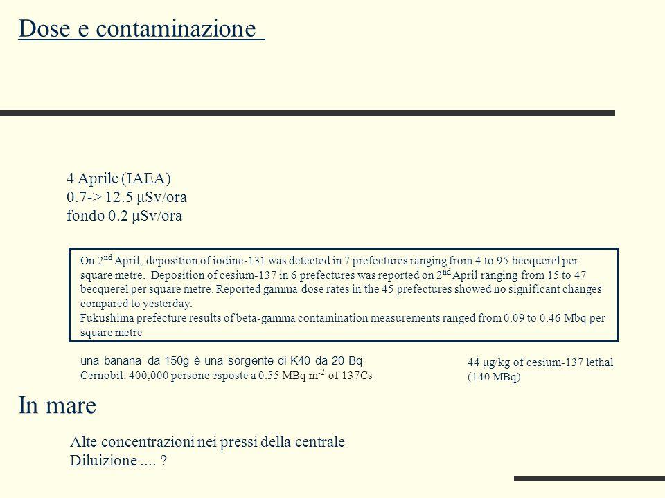 Dose e contaminazione In mare 4 Aprile (IAEA) 0.7-> 12.5 μSv/ora