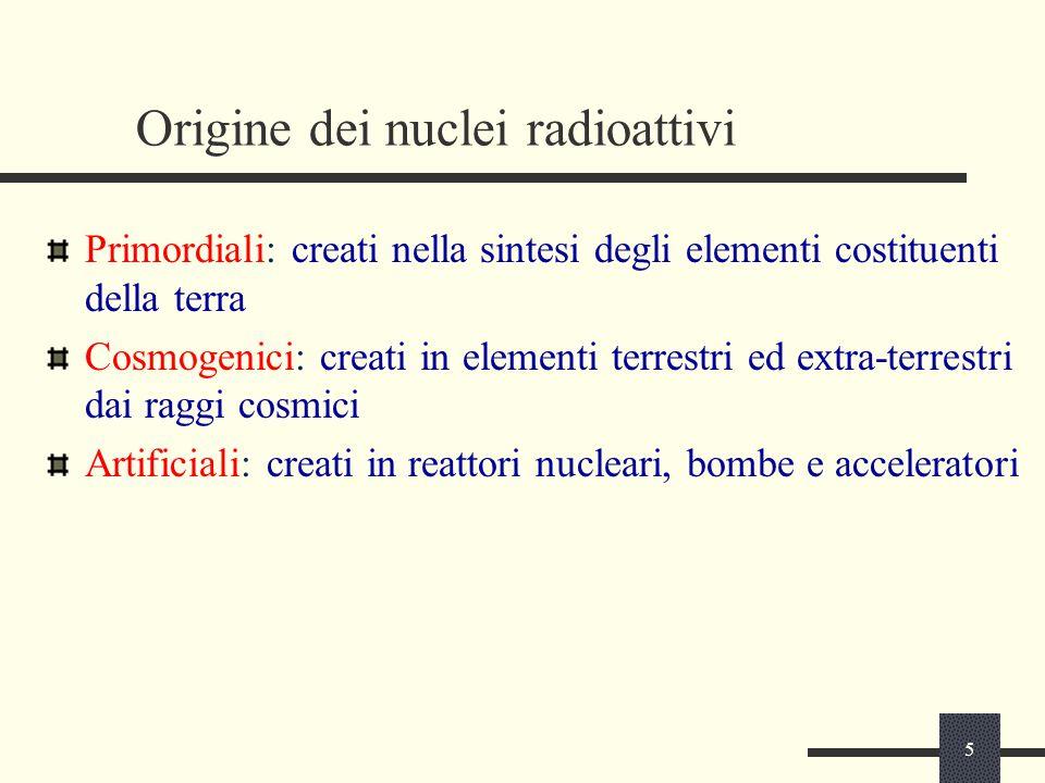 Origine dei nuclei radioattivi