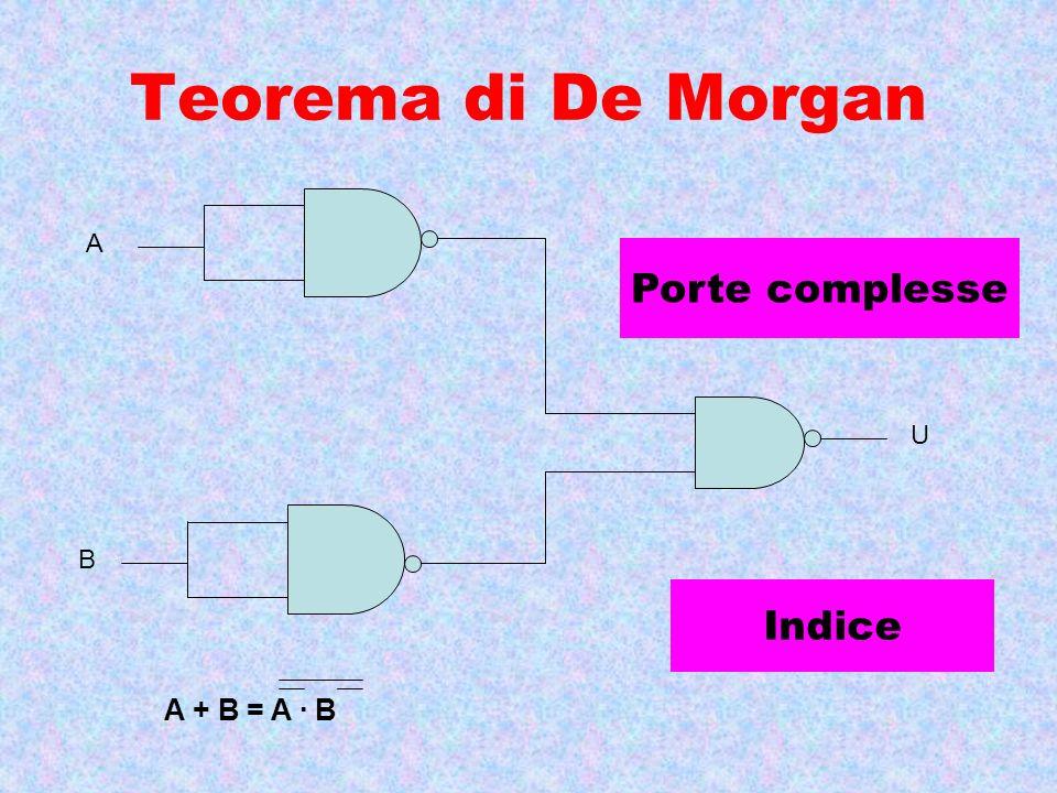 Teorema di De Morgan A Porte complesse U B Indice A + B = A · B