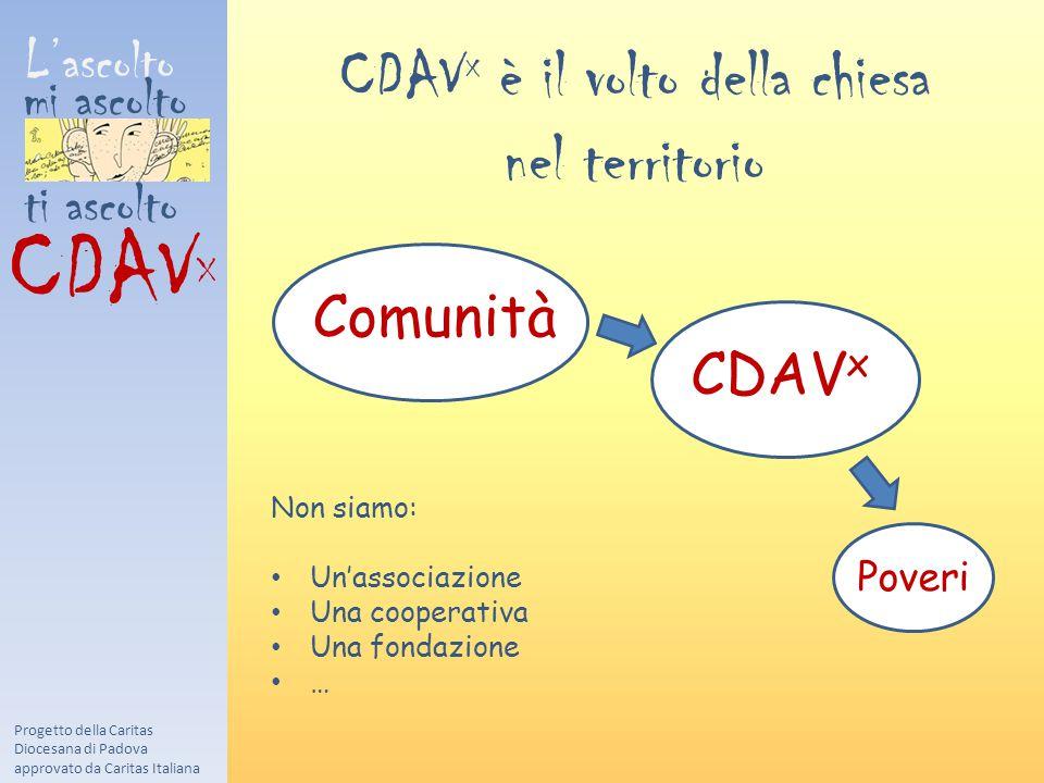 CDAVx è il volto della chiesa