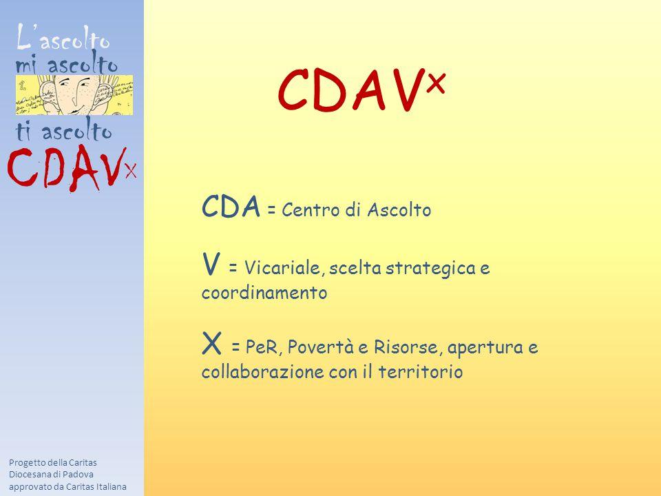 CDAVX CDAVx L'ascolto mi ascolto ti ascolto CDA = Centro di Ascolto