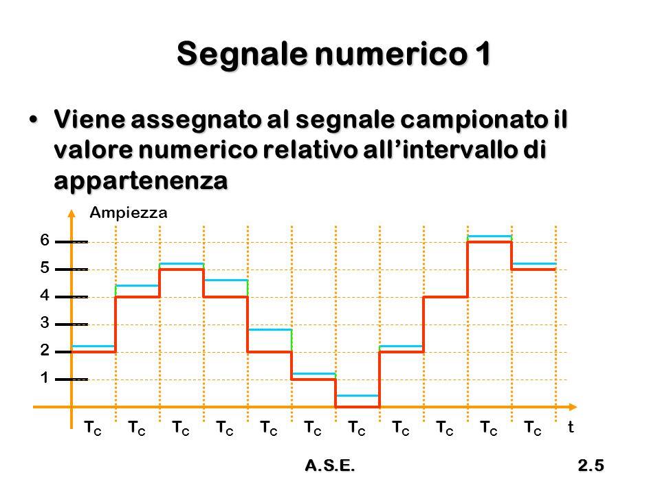 Segnale numerico 1 Viene assegnato al segnale campionato il valore numerico relativo all'intervallo di appartenenza.