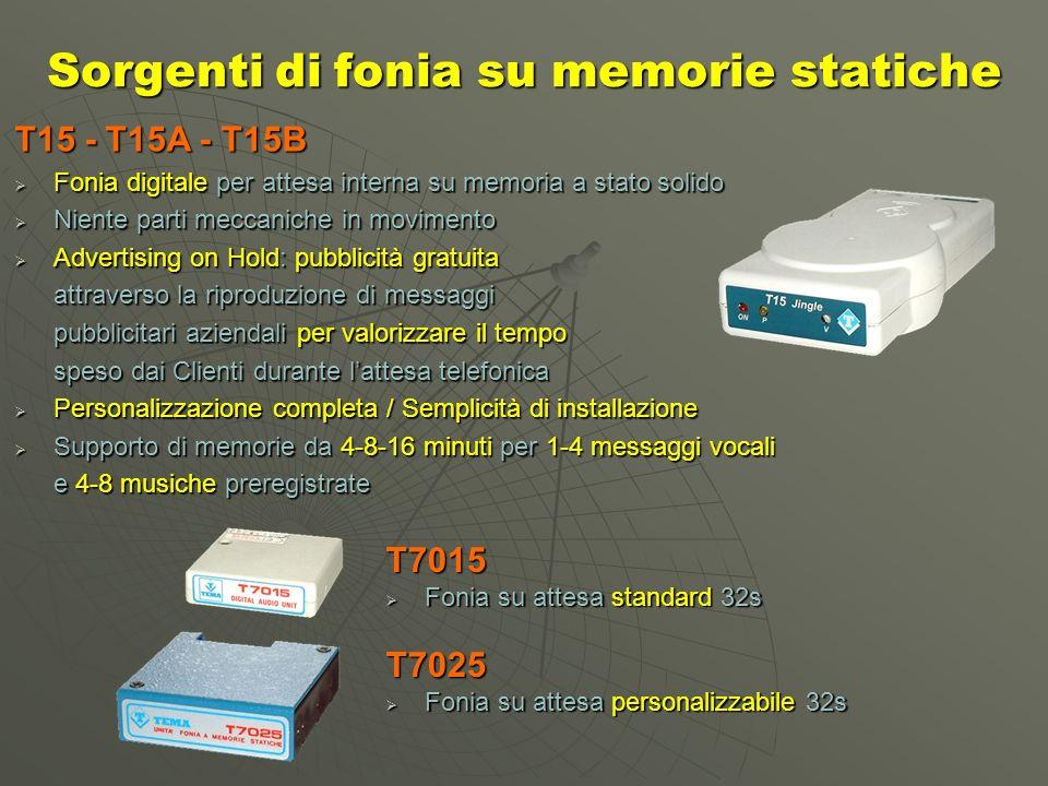 Sorgenti di fonia su memorie statiche
